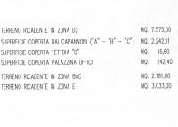 RIF. AFMA001 - MILAZZO C/DA BARONE - AFFITTASI MAGAZZINI/DEPOSITO